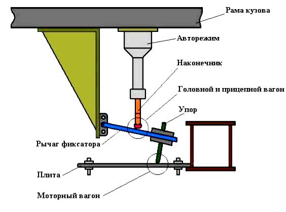 Схема установки авторежима